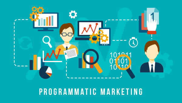 Programmatic marketing – The future of advertising